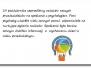 Spotkanie z psychologiem - październik 2014